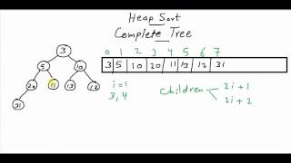 Heap Sort - Complete Tree (1/2) [كود مصري]
