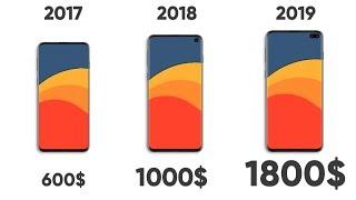 Почему смартфоны дорожают? Они могут быть бесплатными!