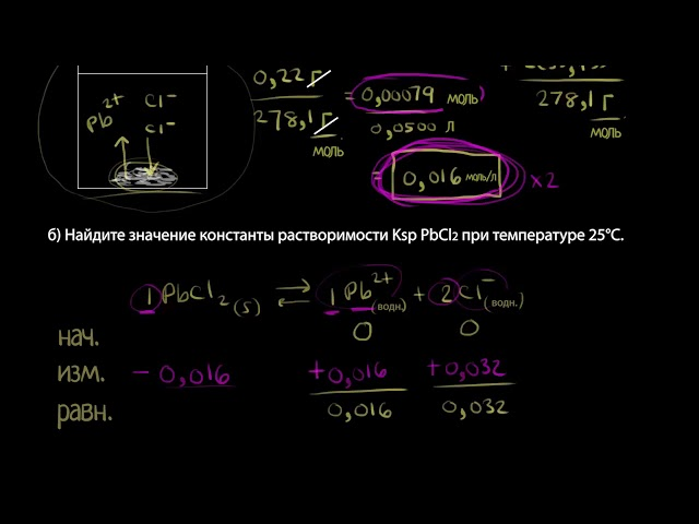 Введение в растворимость и константа растворимости (видео 3)| Произведение Растворимости | Химия