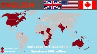 Top 10 Most spoken languages