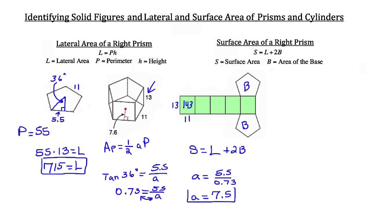 Solid Figures Lateral And Surface Area Of Prisms And
