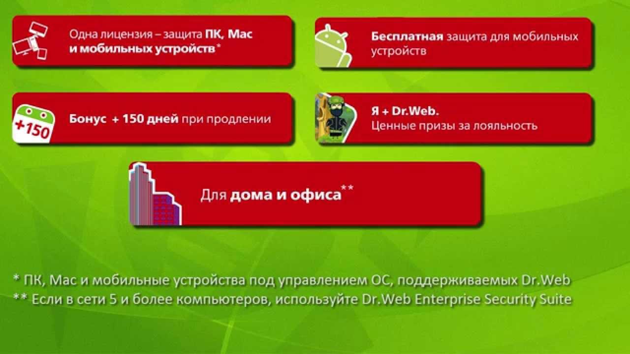 01. Активация серийного номера Dr.Web. Как зарегистрировать лицензию для D