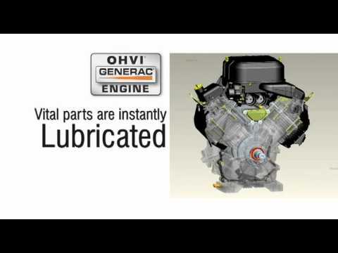 Generac 39 s ohvi engine for Who makes generac motors