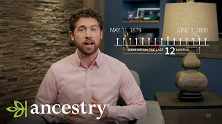 1880 Census: An Overview | Ancestry Academy | Ancestry