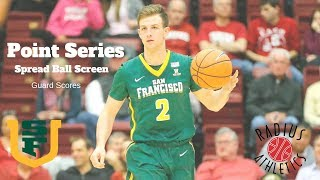 San Francisco Dons - Spread Ball Screen - Guard Scores