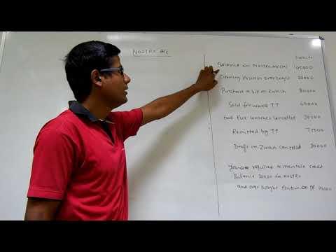 Forex - Nostro Account (Part 3) Cash position/Exchange Position- By CA Gopal Somani