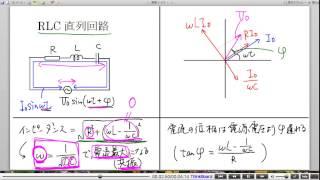 高校物理解説講義:「RLC直列回路」講義6