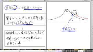 高校物理解説講義:「電位」講義3