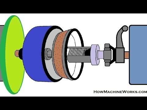 Animation How Cone Clutch Works In Racing Cars Youtube