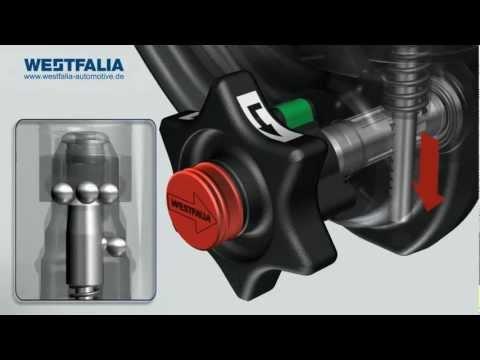 WESTFALIA - Hak automatyczny A40V - PREZENTACJA SYSTEMU