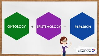 Ontology, Epistemology and Research Paradigm