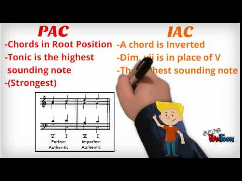 Music Theory Basics: All About Cadences