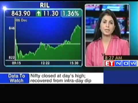 Stocks in news- Reliance Industries, Tata Power