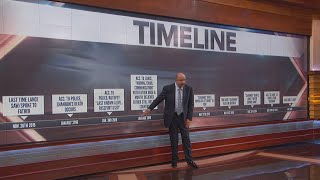 Dr. Phil Reviews Timeline Of Events Surrounding Man's Mysterious Death