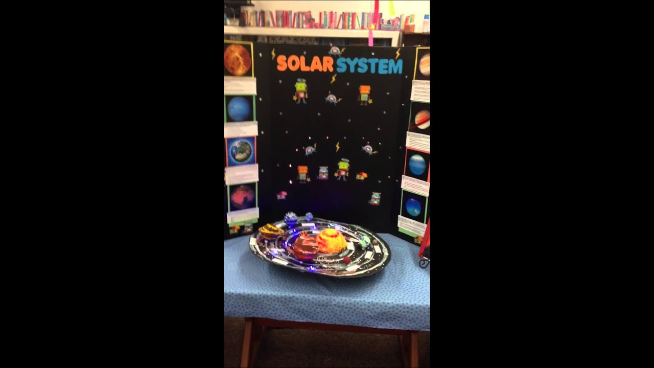 Model of Solar System For School Project Solar System Project 3rd