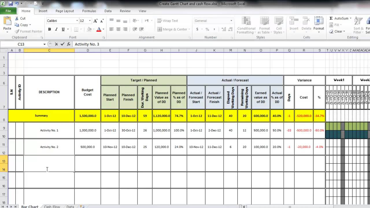 create gantt chart and cash flow using excel