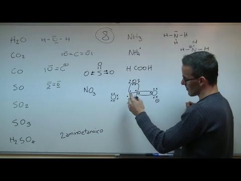 Estructura de LEWIS 1ºBACHI unicoos QUIMICA Enlace covalente dativo coordinado