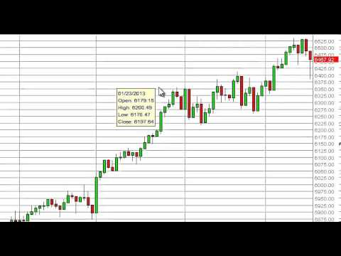FTSE 100 Technical Analysis for March 19, 2013 by FXEmpire.com