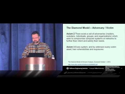 FloCon 2015: Approaching Intelligent Analysis for Attribution + Tracking Lifecycle Threats by Snoke