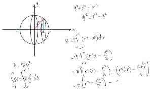 Proof of Volume of a Sphere using Integral Calculus