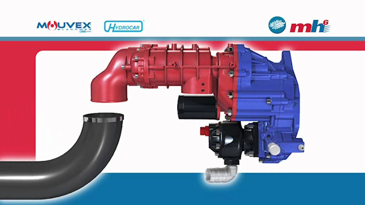 Pump Power Take Off : Mouvex screw compressor with hydrocar power take off youtube