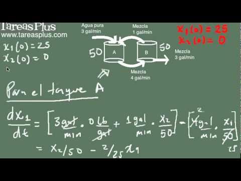 Aplicación sistema de ecuaciones diferenciales parte 1 (problema de mezclas)