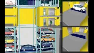 Automatic Parking System Project