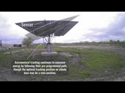 Sun Action Trackers - Real Time Sensing Technology