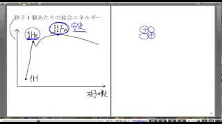 高校物理解説講義:「核子の結合」講義7