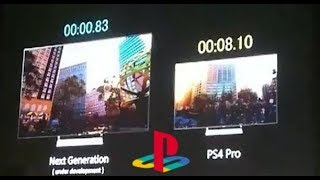 Next Generation Console | SONY Shows Off The Loading Time & Performance Of The PS5 | WSHH | FFHH