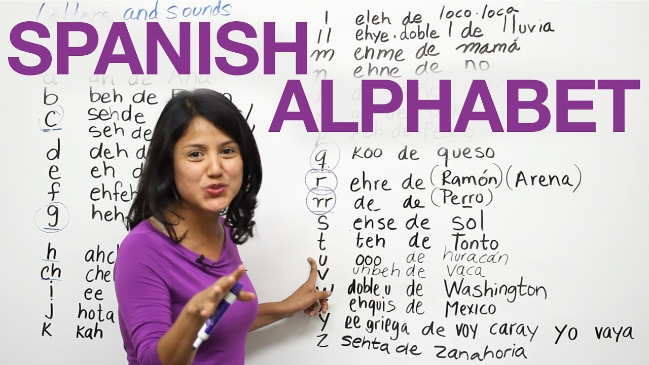 How Do You Say Alphabet in Spanish