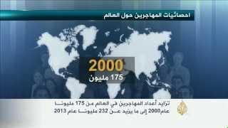 تزايد أعداد المهاجرين حول العالم