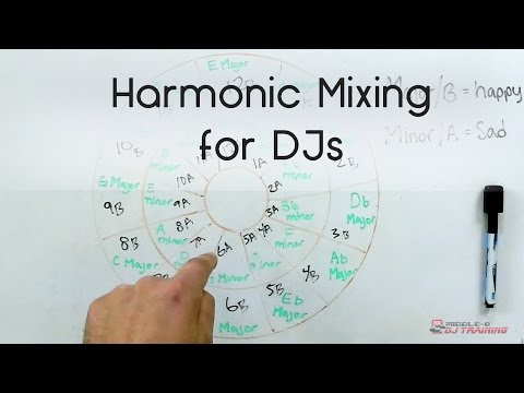 Harmonic Mixing for DJs    (pt 1/2)