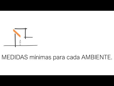 Superficies de los Ambientes de la Vivienda. Tutorial