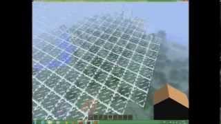Minecraft Admin prikazy