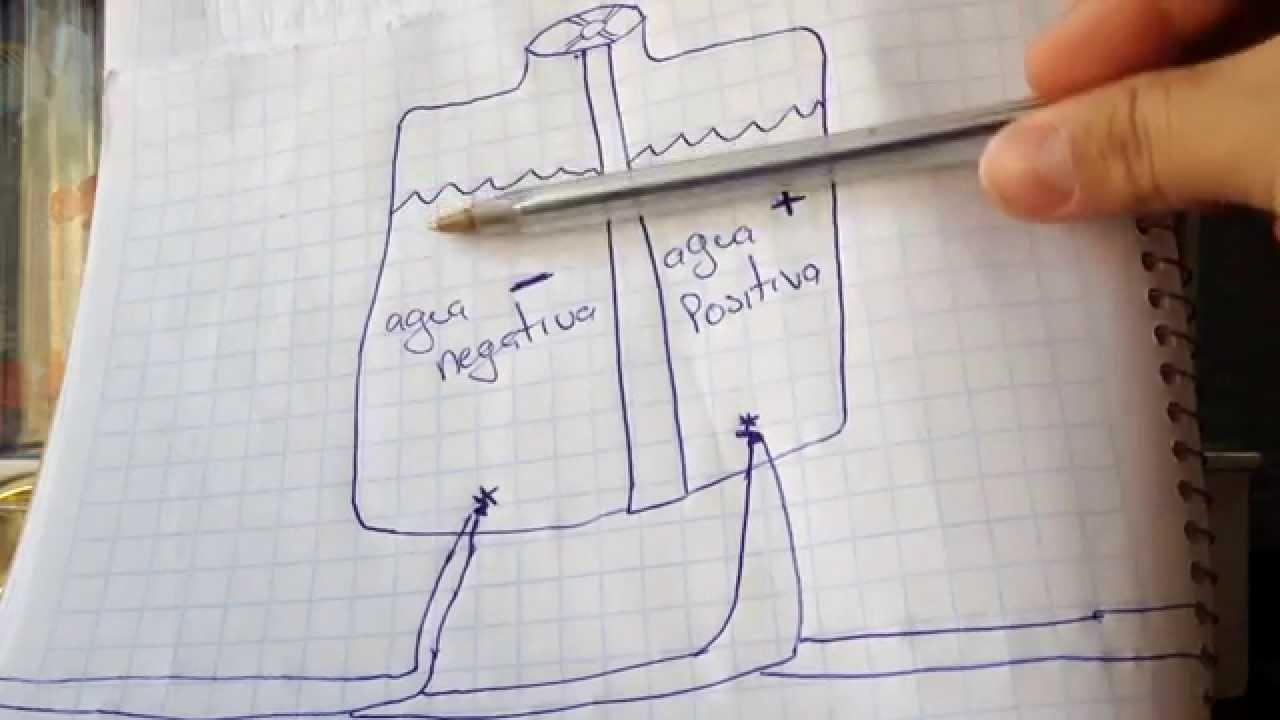 El Capacitor Que Es Un Capacitor Para Que Sirve Y Como