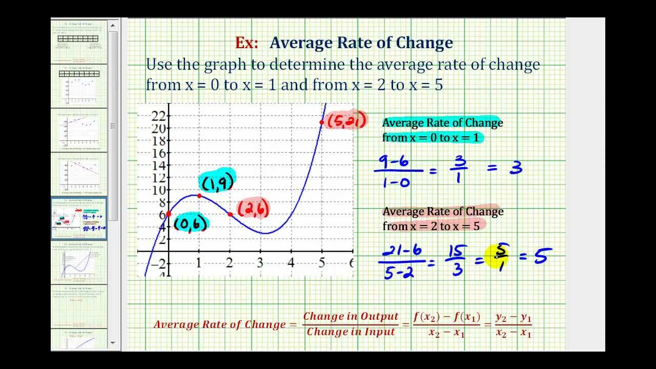 Example 2: Rate of Change
