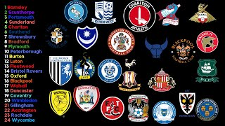 Reacting To My 2018/19 League One Predictions