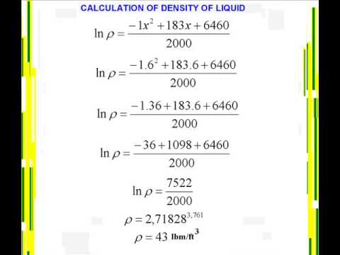 PROPERTIES OF SATURATED AMMONIA.  FANTASTIC EQUATIONS