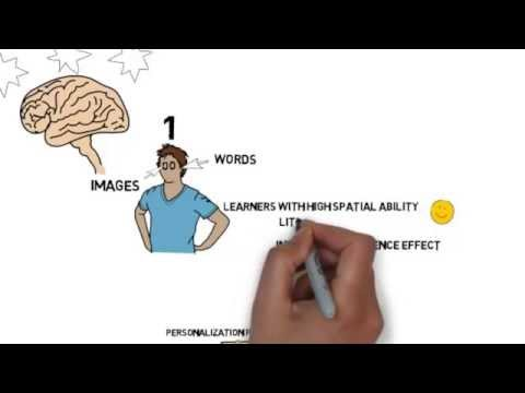How to optimize students' learning? Cognitive Theory of Multimedia Learning