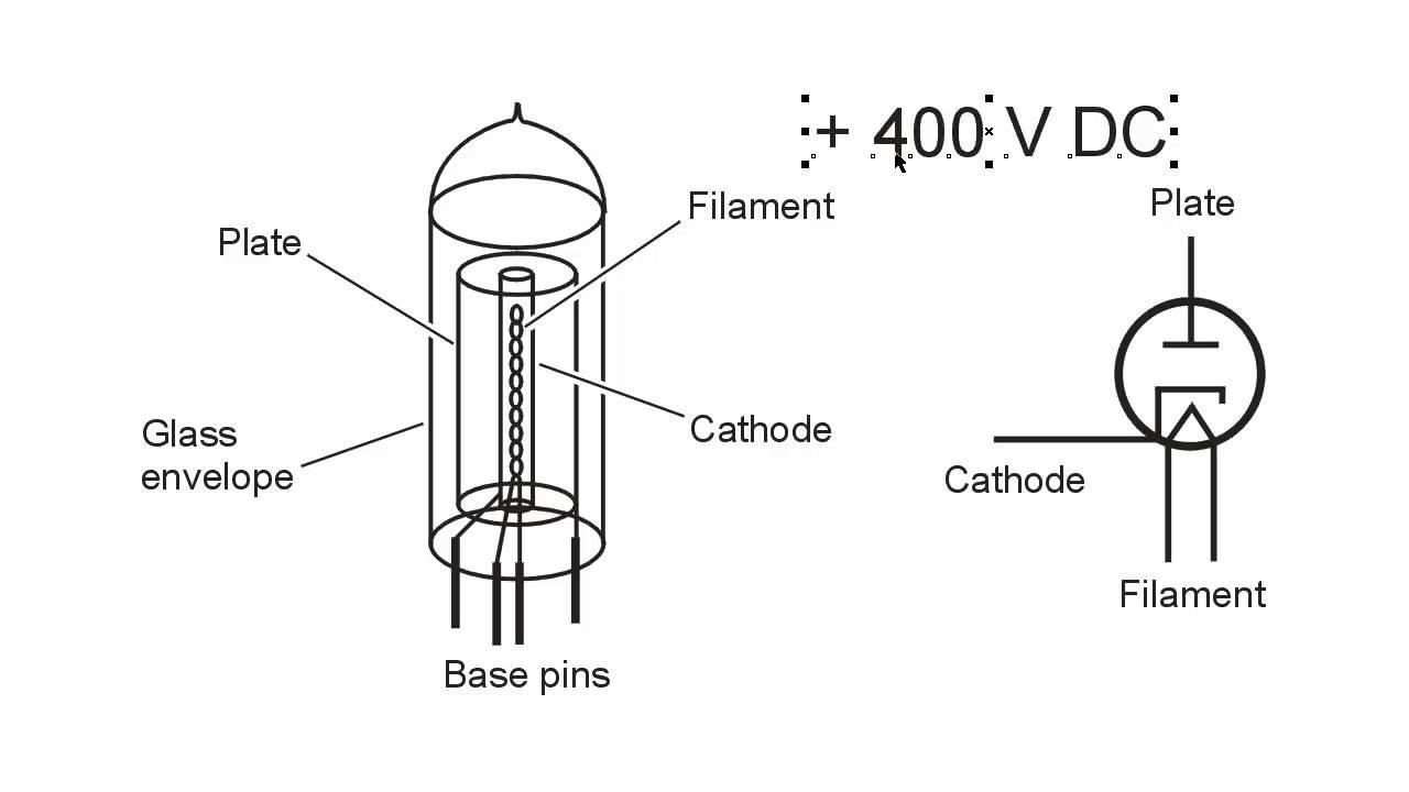 Vacuum Tube Primer