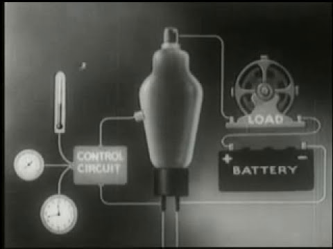 Electronics at Work - 1943 (Complete)