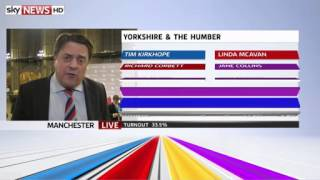 Nick Griffin Interviewed By Adam Boulton Following Euro Wipeout - 26/05/2014