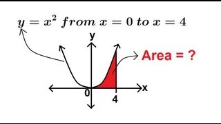 Calculus - Finding the Area Under the Curve (1 of 7)