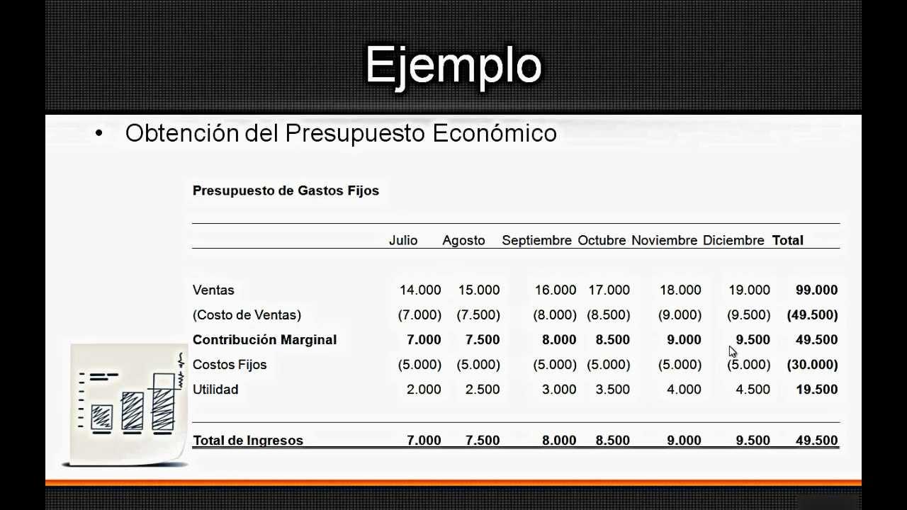 Elaboracion de un Presupuesto de Produccion Elaboraci n de un Presupuesto