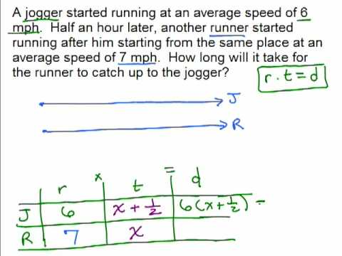 Distance Rate Time Formula Rate Time Distance Problem 2