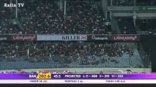 Nasir Hossain batting and fielding performance vs India 1st