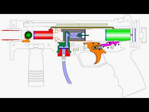 How a Tippmann A5 Works