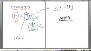 高校物理解説講義:「力について」講義12
