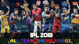 download lagu Dif Ipl 2011 Teams Songs Are You Ready Ronnie gratis